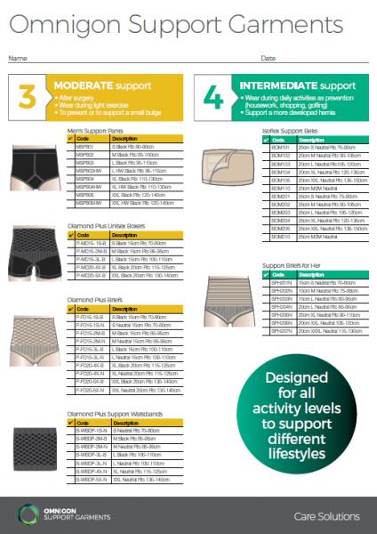 Omnigon Support Garments Discharge Flyer AU